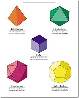 سه بعدی های افلاطون